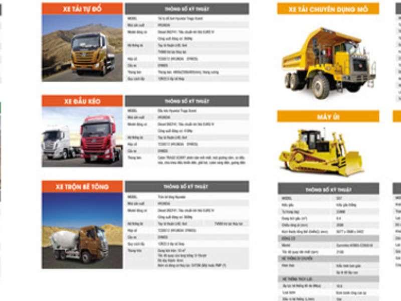 Thông báo tuyển dụng Công ty cổ phần xuất nhập khẩu máy Việt Nam